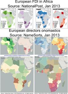 Onomastique et IDE en Afrique (2013)